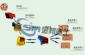 石料厂生产线/破碎石头机/石子制砂机